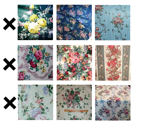 Dated Chintz Florals