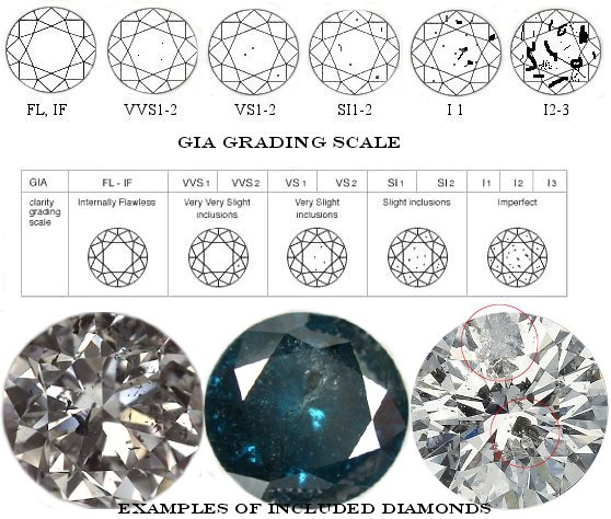 the diamond a ultimate ring cs slightly buying engagement clarity guide included